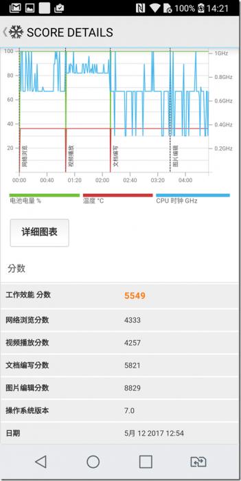 Screenshot_2017-05-12-14-21-44_thumb.png @3C 達人廖阿輝