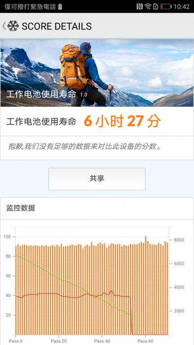 Screenshot_20170331-104244_thumb.png @3C 達人廖阿輝