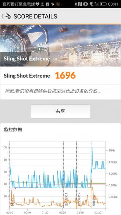 Screenshot_20170513-004138.png @3C 達人廖阿輝