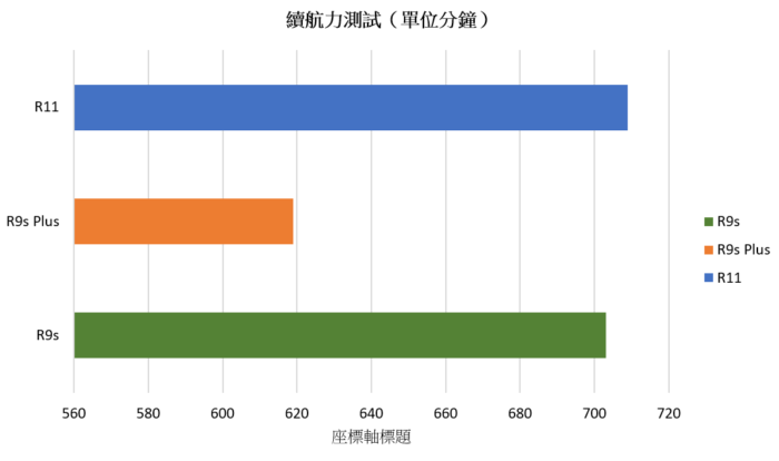 2017-07-06 07_23_35-活頁簿 1 – Excel @3C 達人廖阿輝