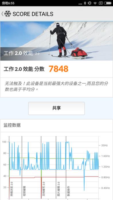 Screenshot_2017-08-07-18-55-58-079_com.futuremark.pcmark.android.benchmark.png @3C 達人廖阿輝