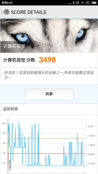 Screenshot_2017-08-07-18-59-36-284_com.futuremark.pcmark.android.benchmark.png @3C 達人廖阿輝