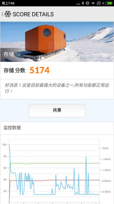 Screenshot_2017-08-07-19-06-33-133_com.futuremark.pcmark.android.benchmark.png @3C 達人廖阿輝