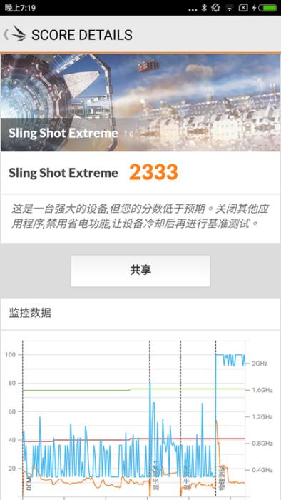 Screenshot_2017-08-07-19-19-27-909_com.futuremark.dmandroid.application.png @3C 達人廖阿輝