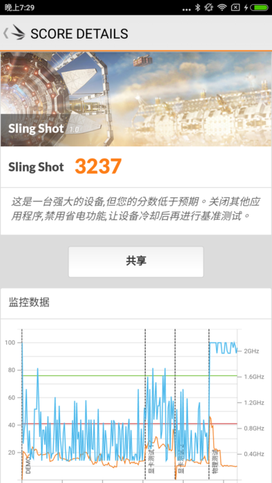 Screenshot_2017-08-07-19-29-56-877_com.futuremark.dmandroid.application_thumb.png @3C 達人廖阿輝