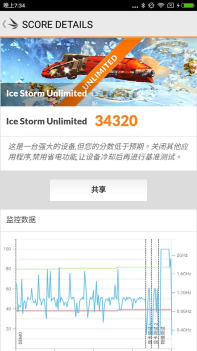 Screenshot_2017-08-07-19-34-02-675_com.futuremark.dmandroid.application_thumb.png @3C 達人廖阿輝