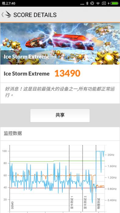 Screenshot_2017-08-07-19-40-31-792_com.futuremark.dmandroid.application.png @3C 達人廖阿輝