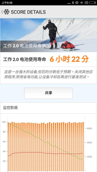 Screenshot_2017-08-08-08-38-23-087_com.futuremark.pcmark.android.benchmark.png @3C 達人廖阿輝