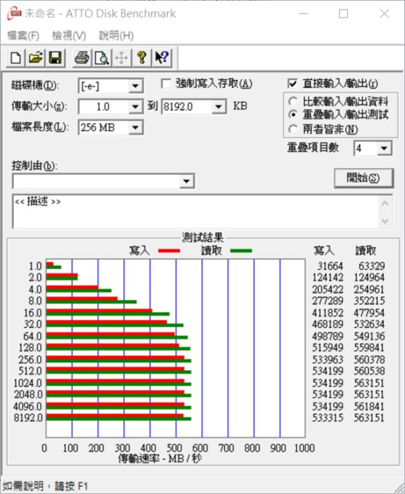 2017-09-28-00_39_47-未命名-ATTO-Disk-Benchmark_thumb.png @3C 達人廖阿輝