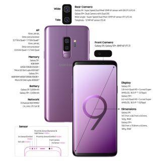 [MWC] 三星新旗艦來了!Galaxy S9 / S9+ 詳細規格表;附 Note 8 / S8 / S8+ 規格比較彙整 @3C 達人廖阿輝