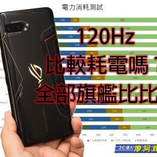 ROG Phone II 來了! (2) 120Hz 是否比較耗電?60Hz / 90Hz / 120Hz 完整電力測試,附與其他旗艦相比 @3C 達人廖阿輝