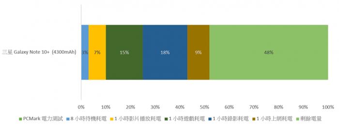 2019-08-14-21_28_13-電力測試表.xlsx-Excel_thumb.png @3C 達人廖阿輝
