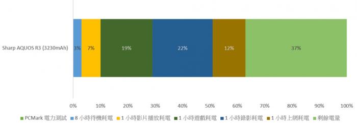 2019-08-17-02_17_53-電力測試表.xlsx-Excel_thumb.png @3C 達人廖阿輝