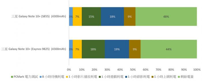 2019-08-23-01_35_16-電力測試表.xlsx-Excel.png @3C 達人廖阿輝