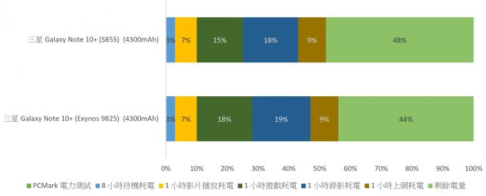 2019-08-23-01_35_16-電力測試表.xlsx-Excel_thumb.png @3C 達人廖阿輝