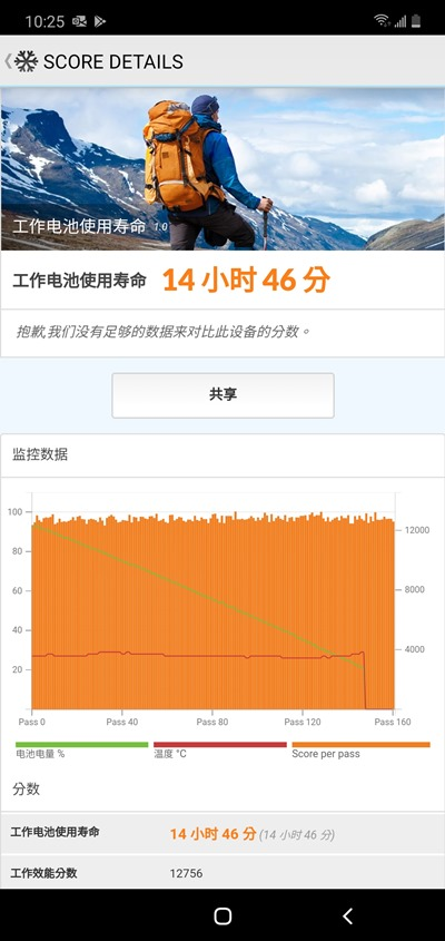 Galaxy Note 10+ 電力測試 (2) 不同解析度的耗電影響! @3C 達人廖阿輝