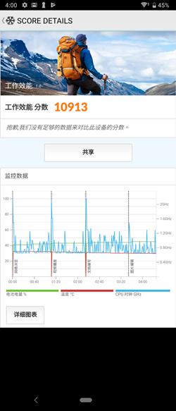 單手掌握的旗艦來了! Sony Xperia 5 性能電力測試分享 (璃光紅) @3C 達人廖阿輝