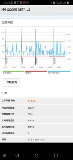 LG G8X ThinQ 雙螢幕之後再說,先看看性能跑分實測 @3C 達人廖阿輝
