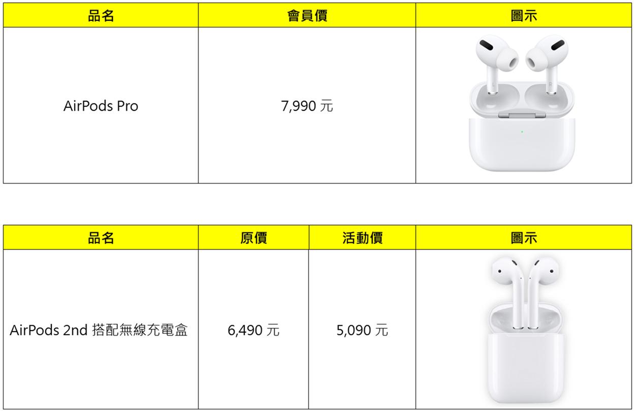 開工必買 Apple Day 來了! 1/31 只有一天就在燦坤 指定 iPhone 最高折 3000 元 iPad 全系列直降 92 折 @3C 達人廖阿輝