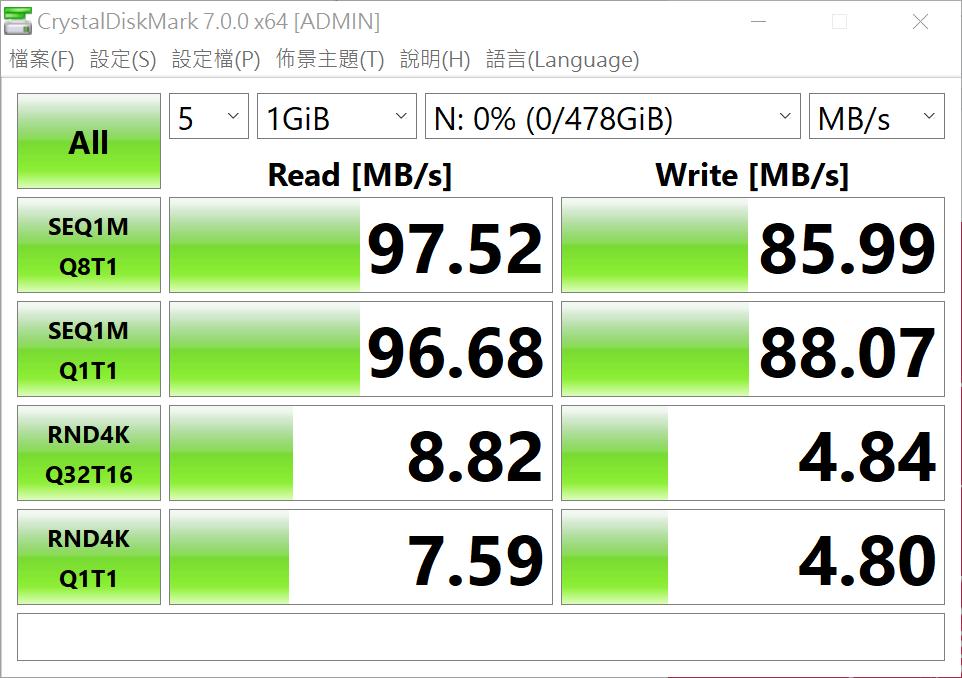 這張記憶卡好嗎?達墨 512GB MicroSDXC 記憶卡 (U3/A1) 手機電腦實測 @3C 達人廖阿輝