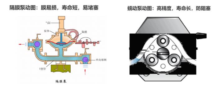 地表最強!石頭新一代旗艦掃地機器人 S5 max,更強悍更精準、更安靜更聰明,拖地功能再進化 @3C 達人廖阿輝