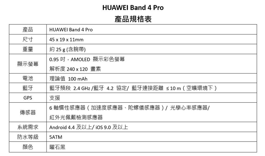 HUAWEI WATCH GT 2e、HUAWEI Band 4 Pro 運動管理全面升級 時刻關心守護健康 @3C 達人廖阿輝