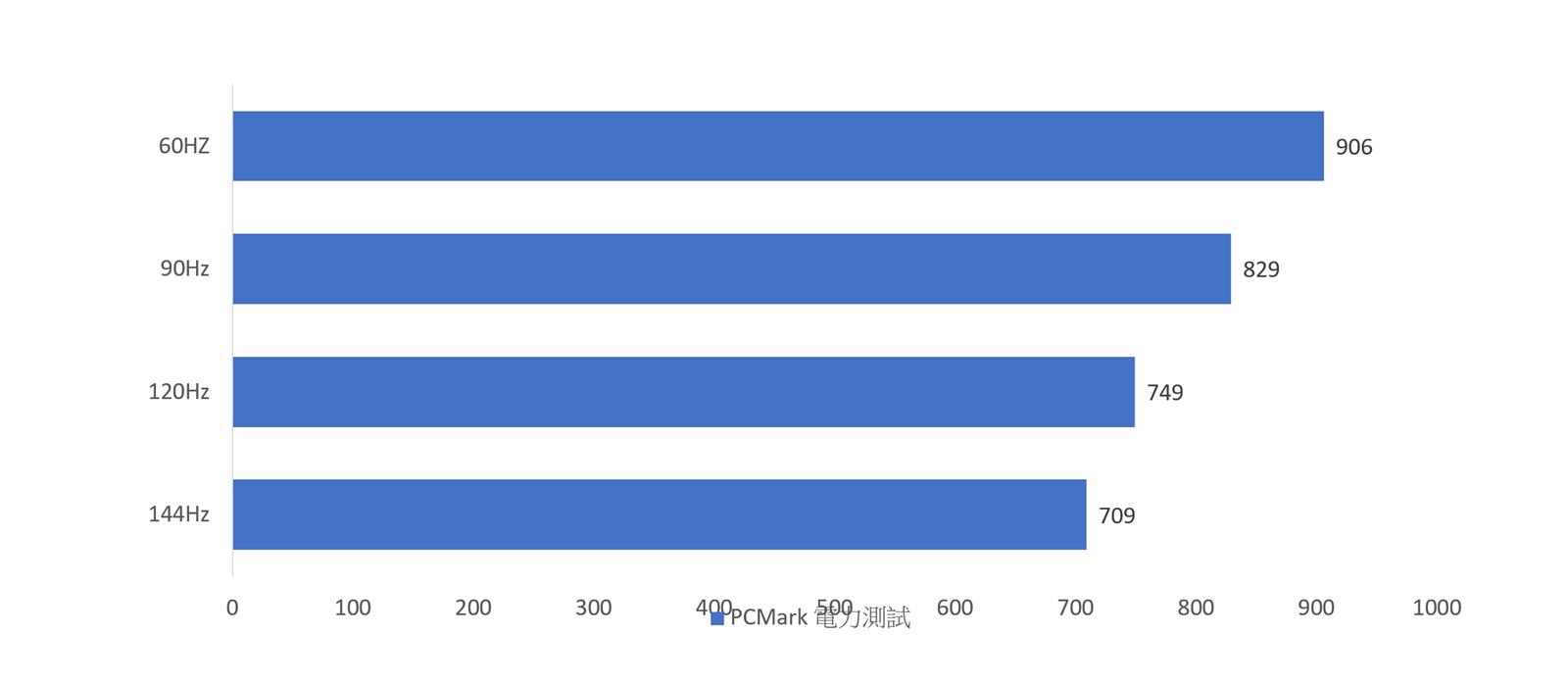 S865 旗艦 5G 手機一萬二有找?!iQOO Neo 3 開箱動手玩 / 性能 / 電力 / 相機實拍 (feat. 京東購物) @3C 達人廖阿輝