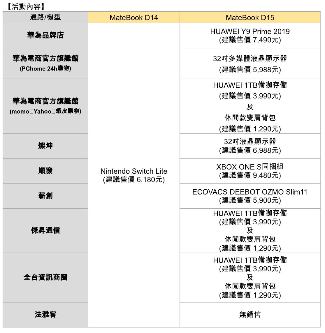 華為 X 燦坤 強強聯手台北 3C 電腦展!HUAWEI MateBook D 系列加碼萬元豪禮優惠! @3C 達人廖阿輝