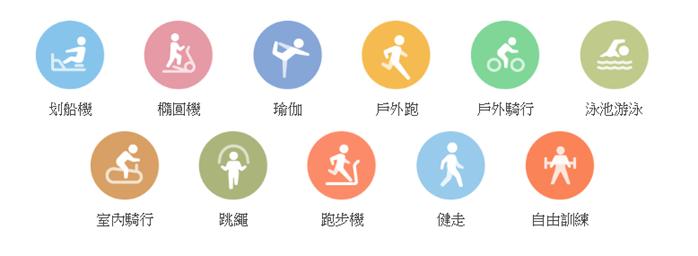 一樣超值+升級更多!小米手環 5 每個人都適合的生活/運動好夥伴! @3C 達人廖阿輝