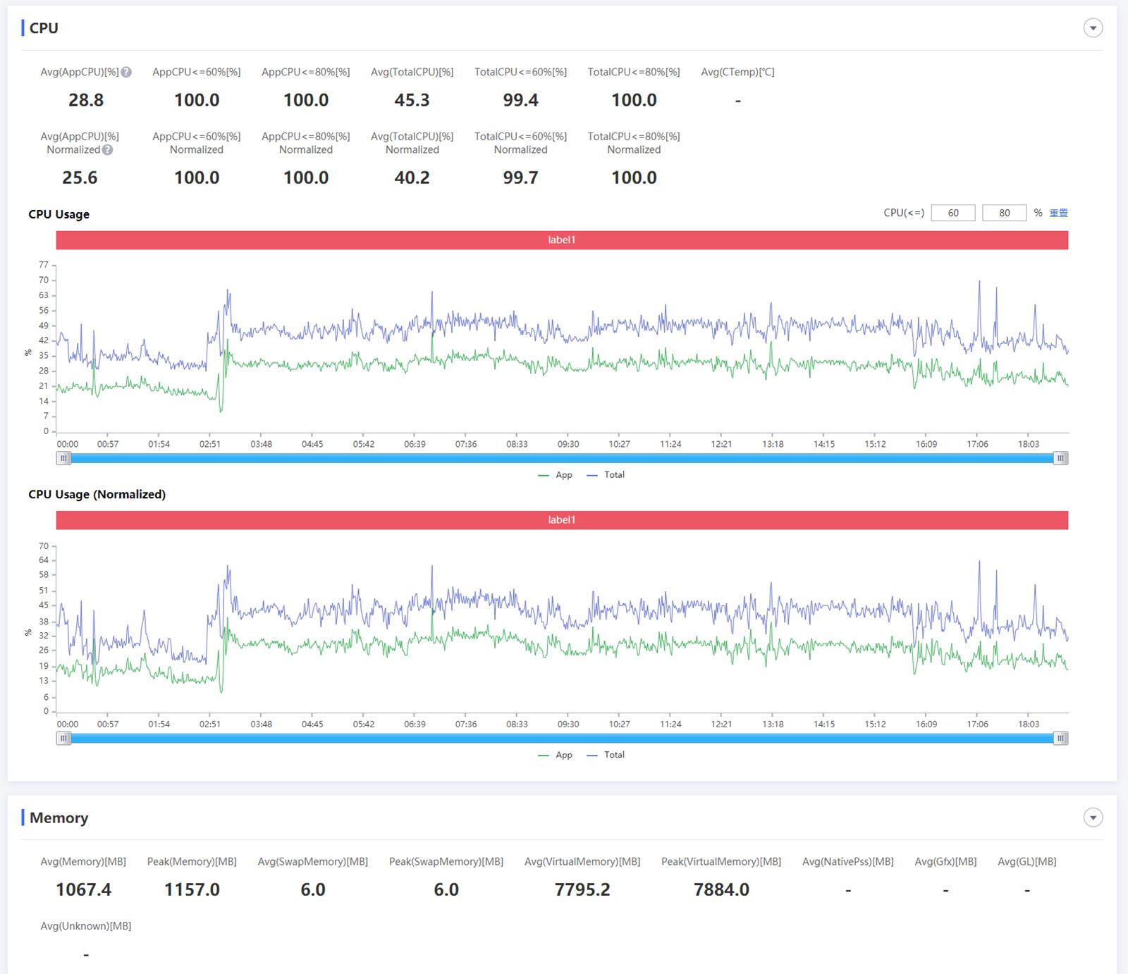 Google Pixel 4a (2) 性能跑分 / 遊戲測試 / 電力實測 ( Google Pixel 4a performance & battery test) @3C 達人廖阿輝