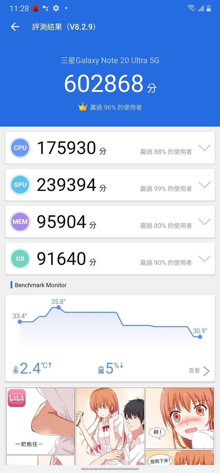 [實測] 台版三星 Galaxy Note 20 Ultra 性能電力測試 / 充電測試 / 更新率電力差異實測 @3C 達人廖阿輝