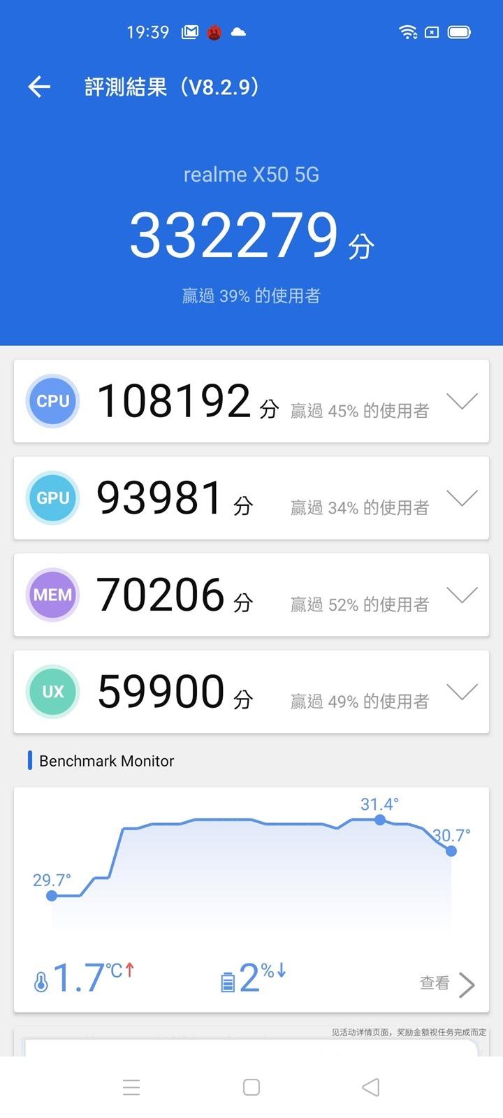 萬元輕鬆入手 5G 手機!Realme X50 性能測試 / 續航實測 / 快充充電測試 @3C 達人廖阿輝