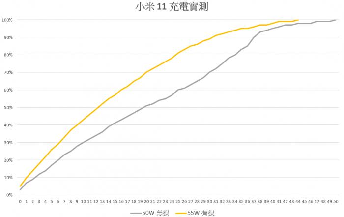 2021-01-10-04_42_12-Android-設備充電實測.xlsx-Excel.png @3C 達人廖阿輝
