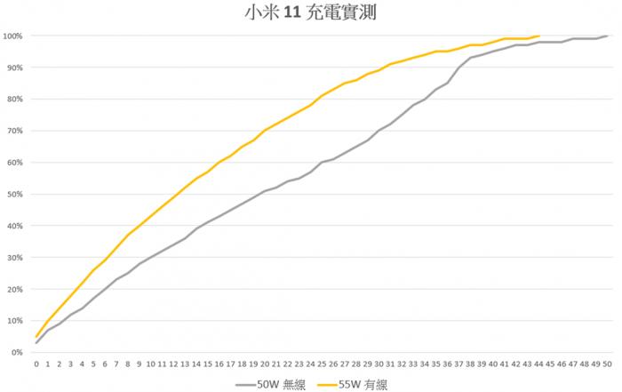 2021-01-10-04_42_12-Android-設備充電實測.xlsx-Excel_thumb.png @3C 達人廖阿輝