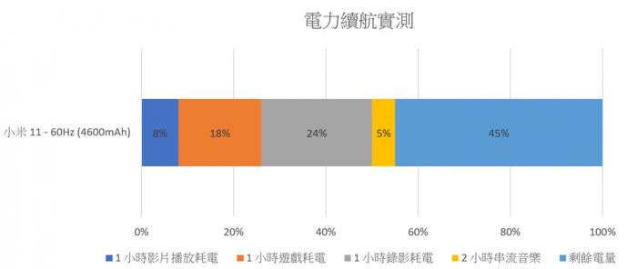 2021-01-10-08_28_14-電力測試表.xlsx-Excel_thumb.png @3C 達人廖阿輝