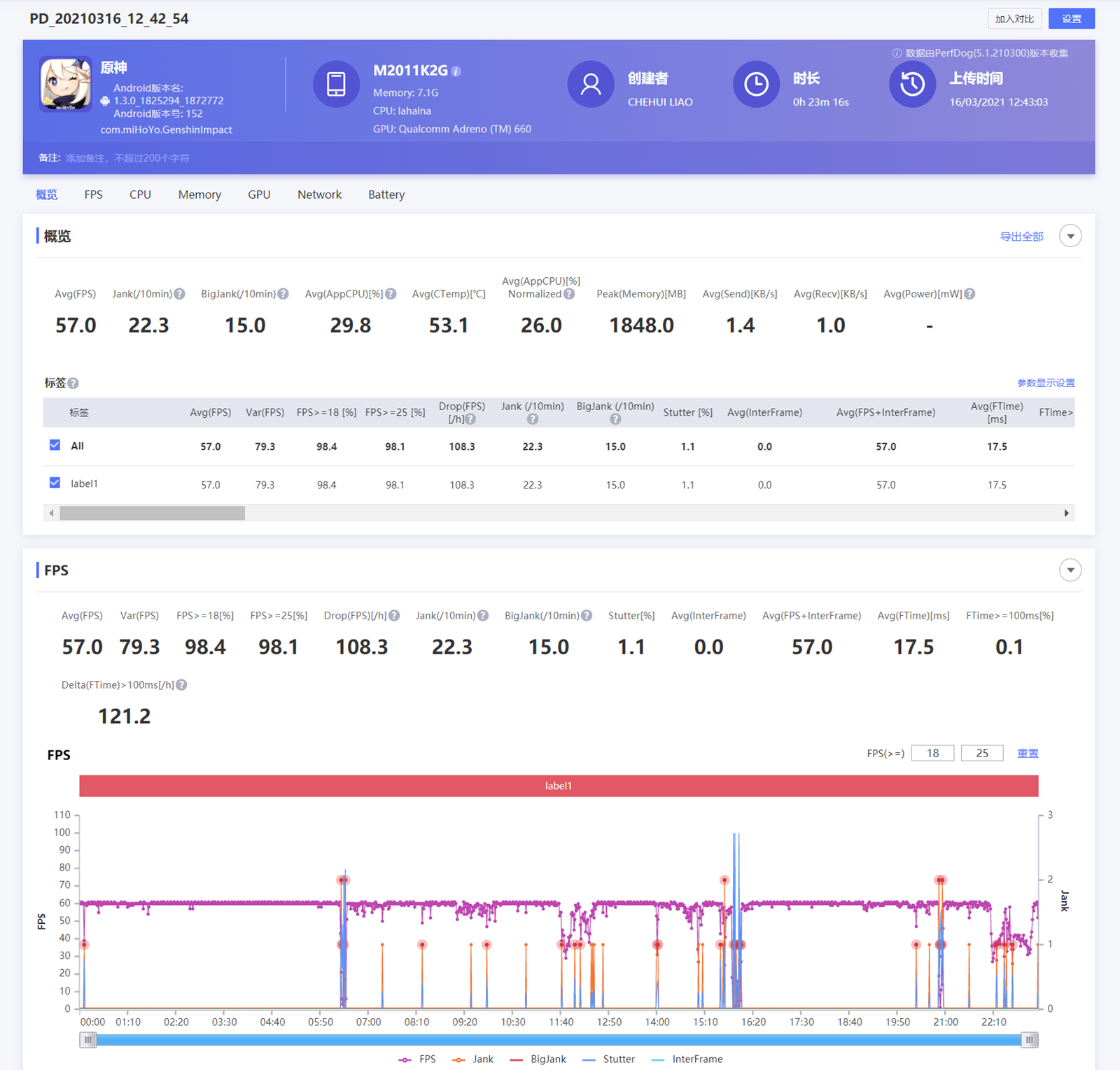 2021-03-17-18_38_35-PerfDog-_-移动全平台性能测试分析专家_thumb.png @3C 達人廖阿輝