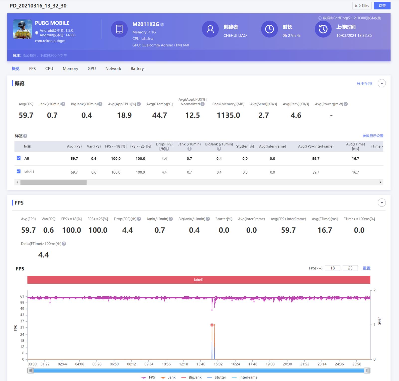 2021-03-17-18_39_16-PerfDog-_-移动全平台性能测试分析专家.png @3C 達人廖阿輝