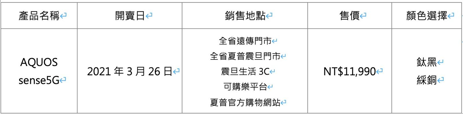 夏普 SHARP AQUOS sense5G 親民價格體驗 5G 世代 鎂型敏捷 可靠於手 @3C 達人廖阿輝