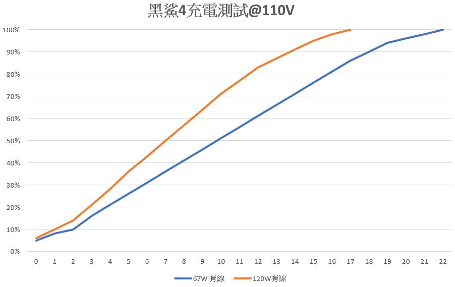 2021-04-15-13_59_45-Android-設備充電實測.xlsx-Excel.png @3C 達人廖阿輝