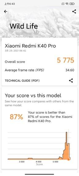 紅米 K40 Pro 性能電力實測 + Google 安裝教學 @3C 達人廖阿輝