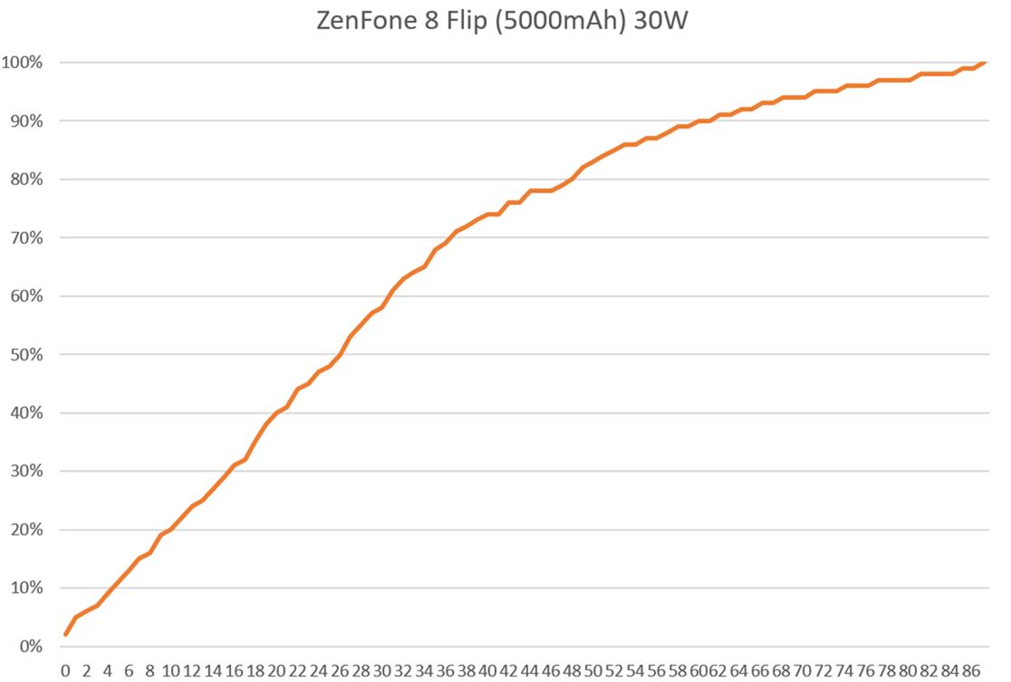 2021-05-09-03_25_18-Android-設備充電實測.xlsx-Excel_thumb.png @3C 達人廖阿輝