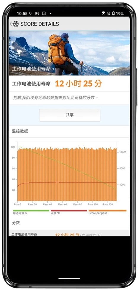 翻轉鏡頭特色繼承 ZenFone 8 Flip (1) 開箱動手玩 / 性能測試 / 續航電力 / 充電實測 @3C 達人廖阿輝