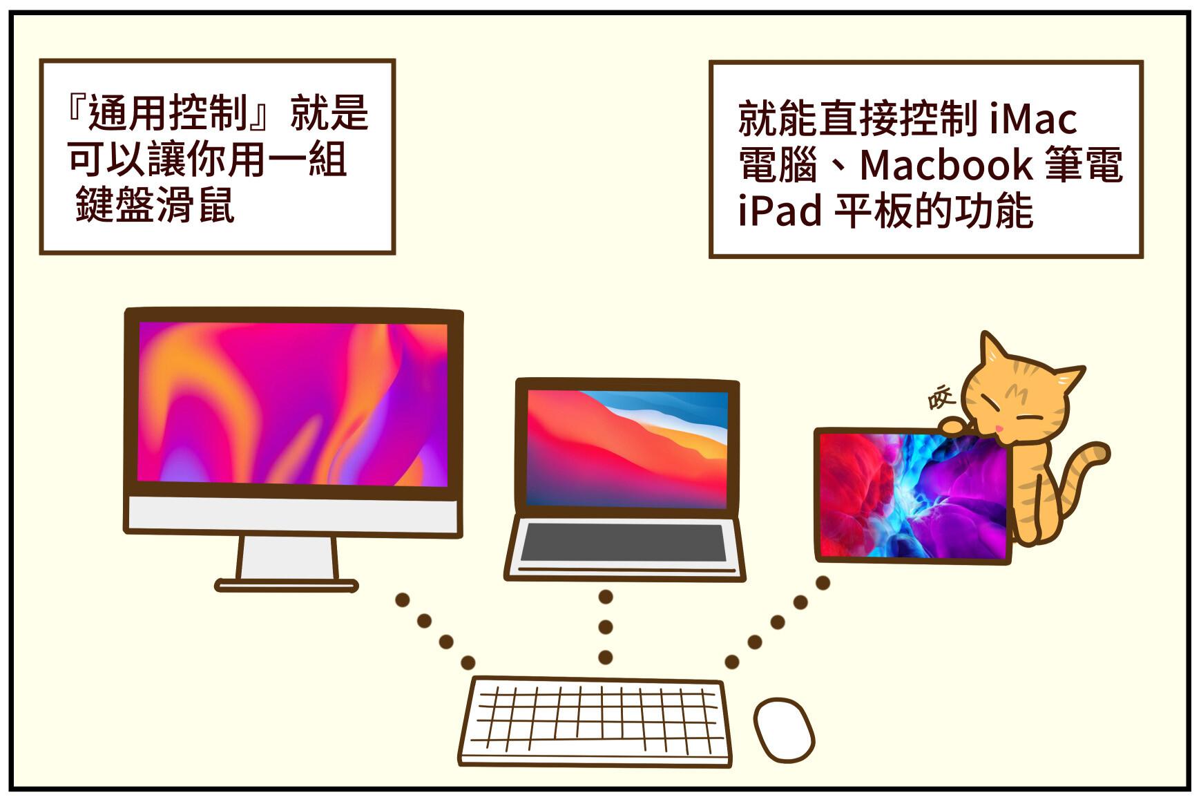 [漫畫] iPad OS 15 好用新功能 Universal Control (通用控制) @3C 達人廖阿輝