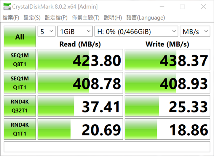 小檔讀寫強化!TCELL 冠元 USB3.2 512GB 4K FIRE 高速隨身碟入手 + 實測 @3C 達人廖阿輝