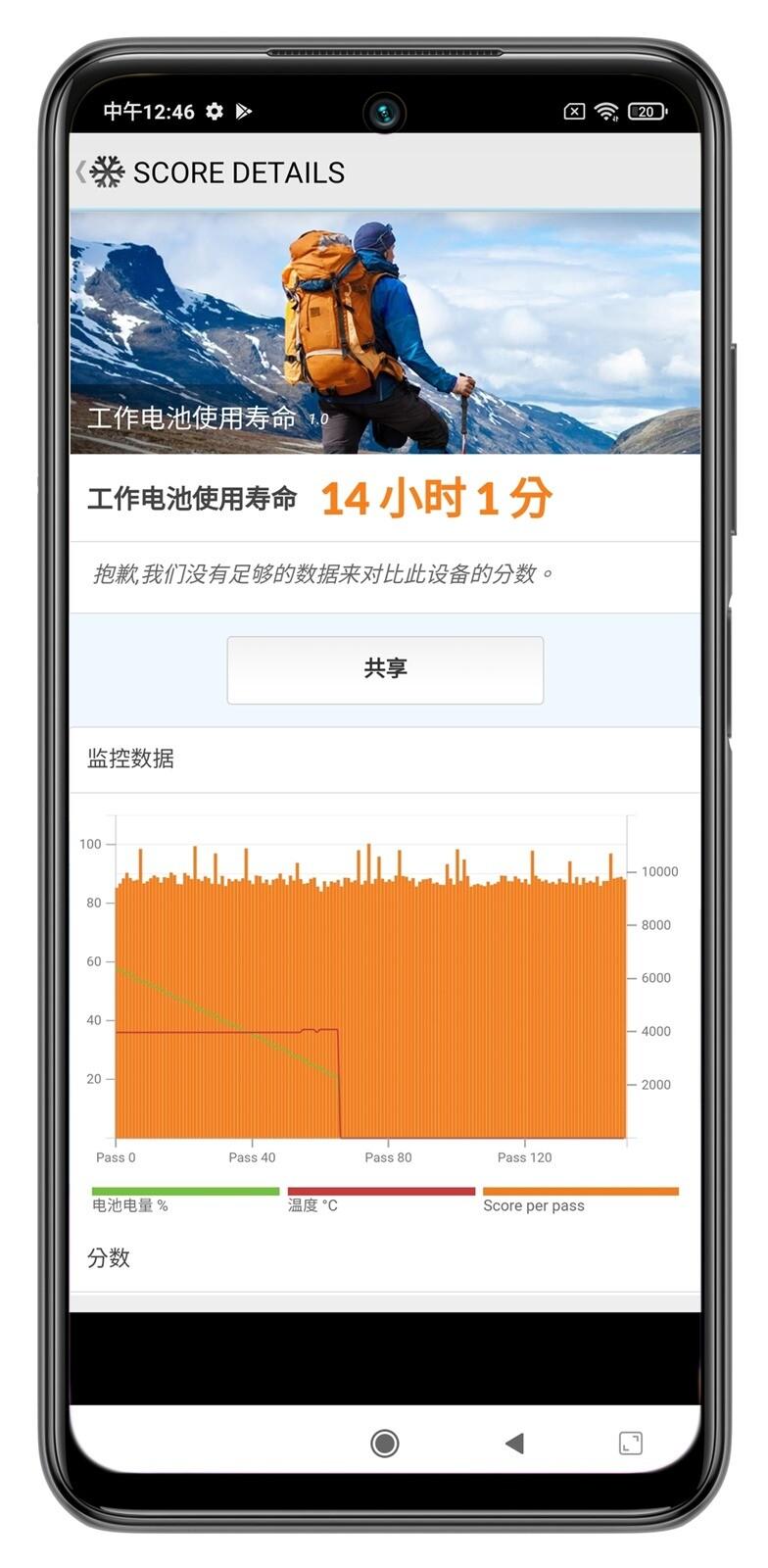 Screenshot_2021-06-15-12-46-17-565_lockscreen.jpg @3C 達人廖阿輝