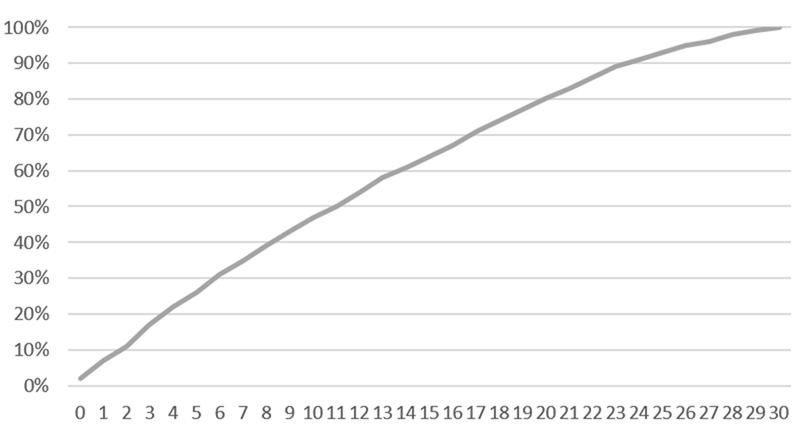 2021-08-20-10_23_21-Android-設備充電實測.xlsx-Excel_thumb.png @3C 達人廖阿輝