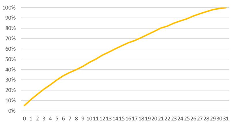 2021-08-20-10_23_57-Android-設備充電實測.xlsx-Excel_thumb.png @3C 達人廖阿輝