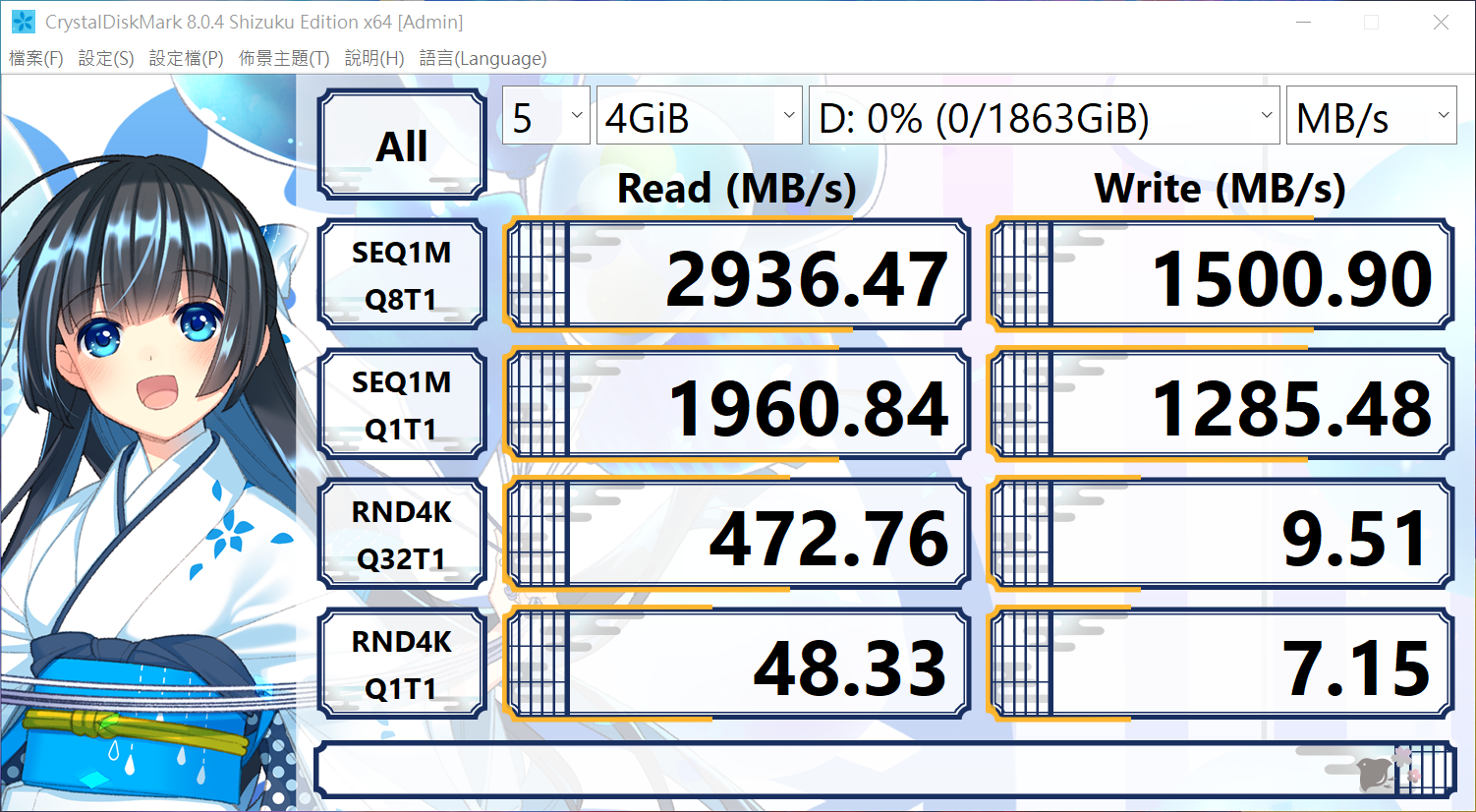 OWC Envoy Pro FX 最強外接高速 SSD!雙協定 Thunderbolt 3 + USB 3.2 Gen 2 速度與相容性皆具 @3C 達人廖阿輝