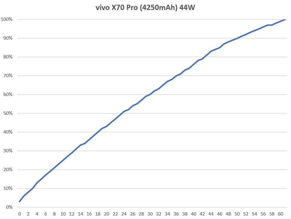 2021-09-10-12_22_57-Android-設備充電實測.xlsx-Excel.png @3C 達人廖阿輝