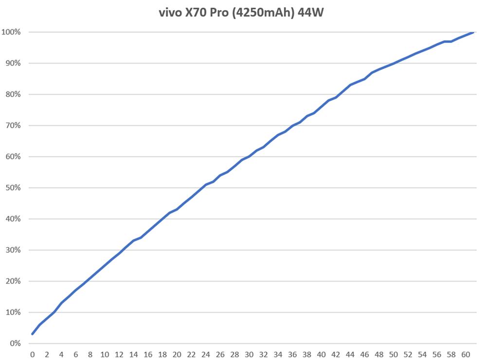 2021-09-10-12_22_57-Android-設備充電實測.xlsx-Excel_thumb.png @3C 達人廖阿輝